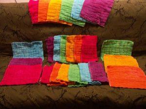 textile-auxiliries-market