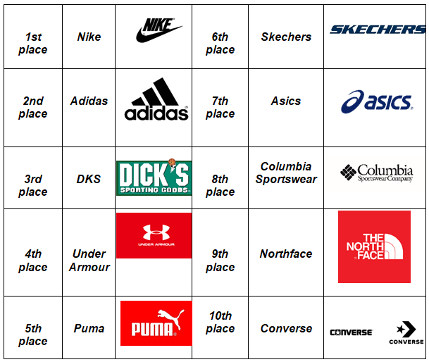 sportswear list sports garments