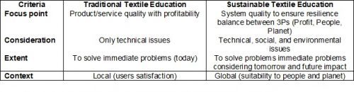 table_sustainable-education