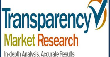 transparency-market-research