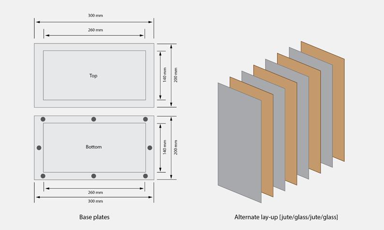 Mould dimensions