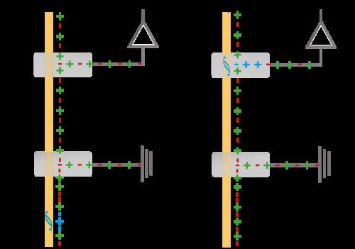 measuring-principl_en