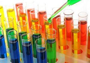 textile-chemicals-market
