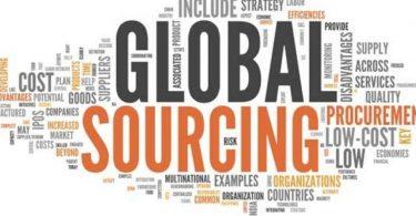 china-sourcing
