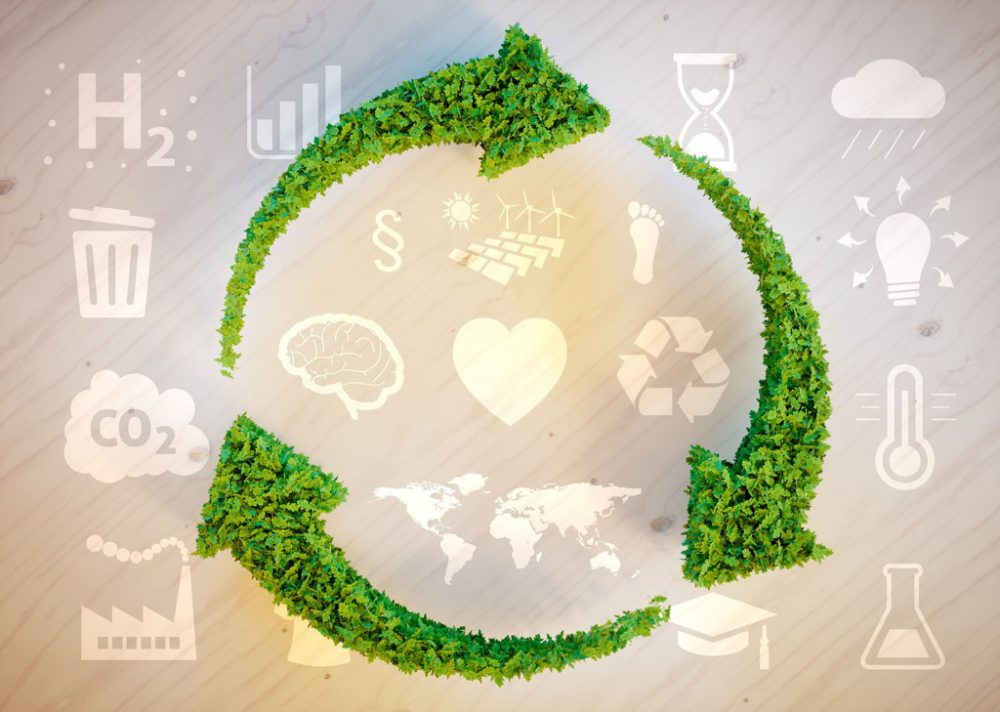 sustainable-manufacturing-processes