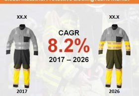 industrial-protective-clothing-fabrics-market