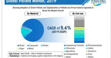 global-platte-market