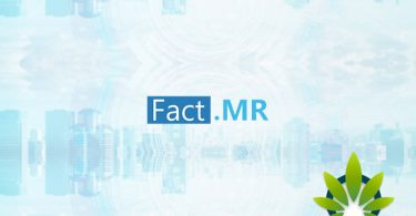fact-mr-cannabis-infused-drink-beverages-market