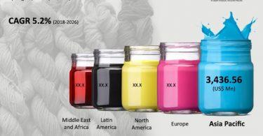 textile-dye-staff