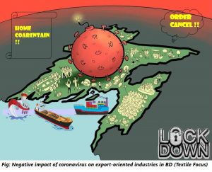 negative-impact-of-coronavirus-on-export-oriented-industries-in-bd