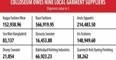 9-garments