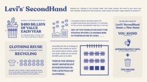 secondhand_infograph_prez_v5-768x433