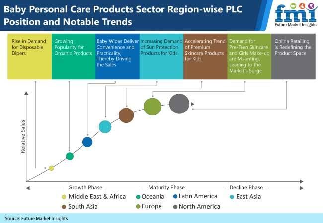 baby-personal-care-products-market