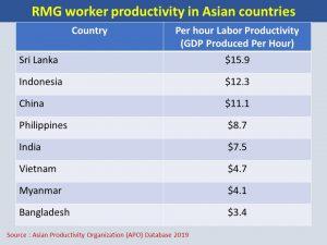 per-hour-productivity