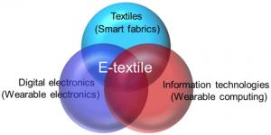 smart-textile-2