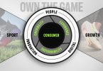 10_03_2021_ownthegame_strategy